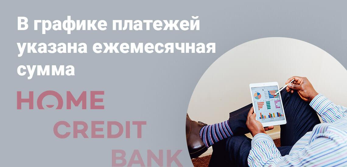 График платежей по кредиту в банке Хоум Кредит, основные положения