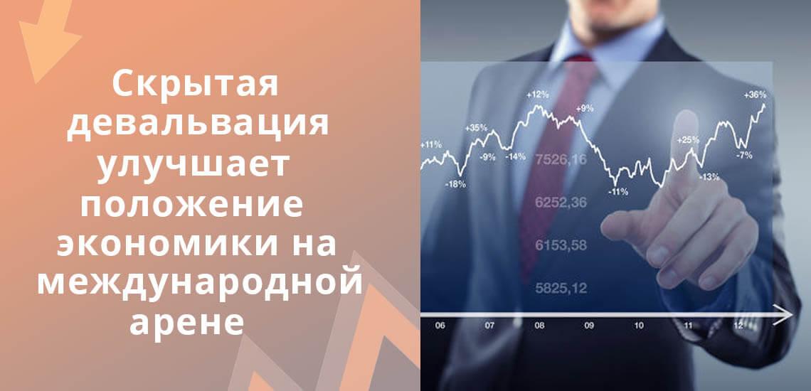 Скрытая девальвация улучшает положение экономики на международной арене