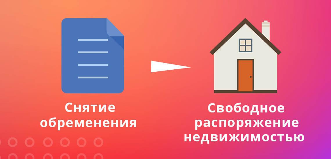 После письменного подтверждения снятия обременения можно свободно распоряжаться купленной недвижимостью