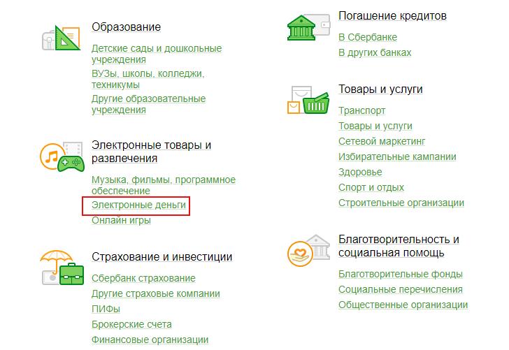 перевод с карты сбербанка на вебмани