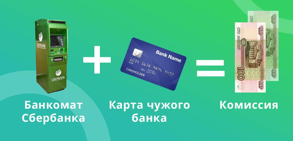 Комиссия берется, если снимать наличные в банкомате Сбербанка картой чужого банка