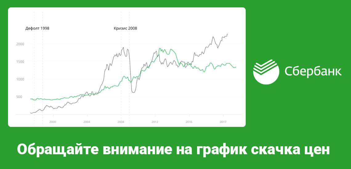При покупке металлов стоит обращать внимание на скачки цен в текущем году и статистику прошлых лет
