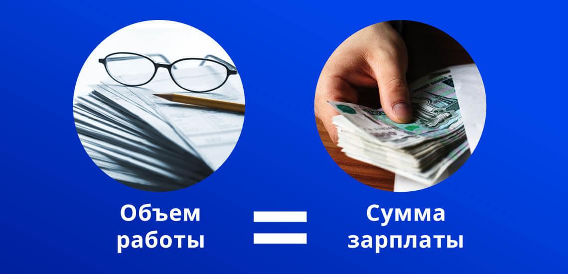 Сущность сдельной оплаты заключается в том, что объем выполненной работы равен сумме выплачиваемой зарплаты