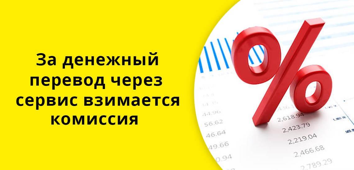 За денежный перевод через любой из сервисов взимается комиссия