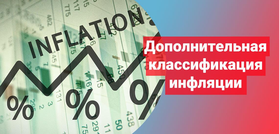 Как инфляция зависит от государства, дополнительные виды инфляции