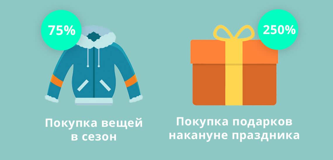 Большое количество денег уходит, когда совершается покупка вещей в сезон и подарков накануне праздника