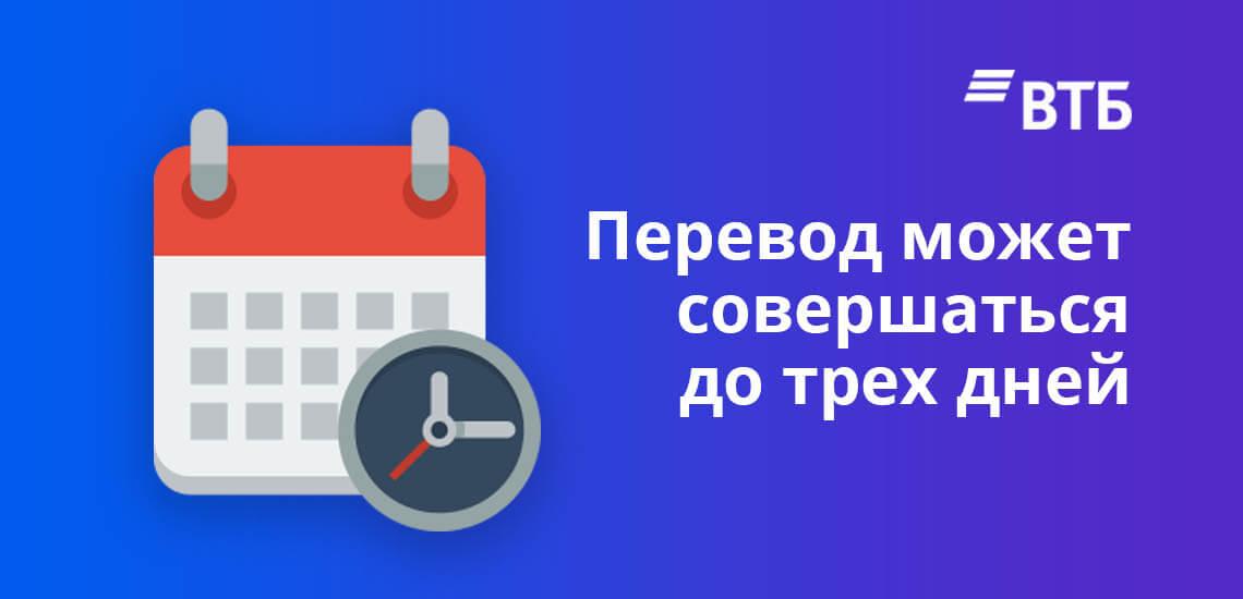 Перевод через электронный кошелек может совершаться до трёх дней