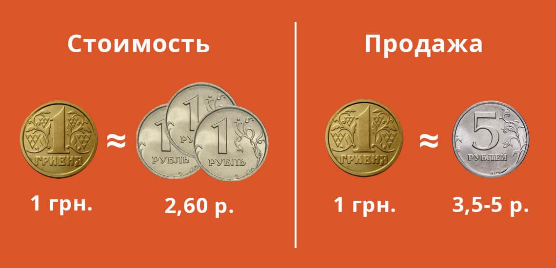 В обменных пунктах стоимость и продажа гривны значительно отличаются по цене, так как эта разница и является доходом обменных пунктов