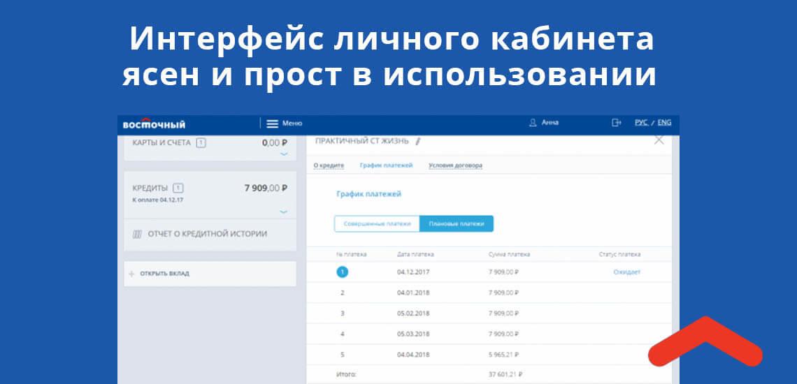 Интерфейс личного кабинета Восточного банка ясен и прост в использовании