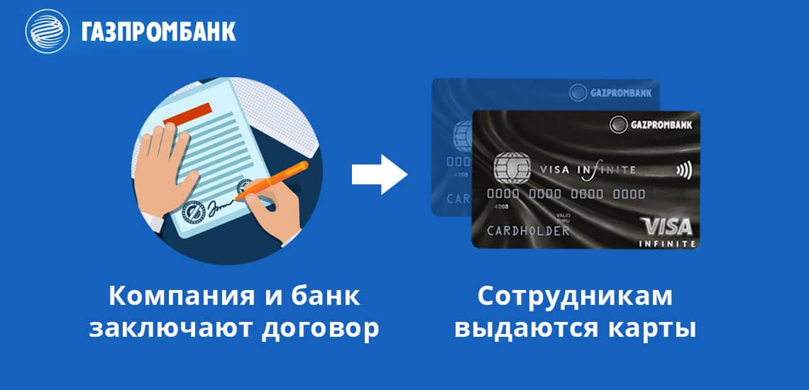 Компания и банк заключают договор, после чего сотрудникам выдают зарплатные карты