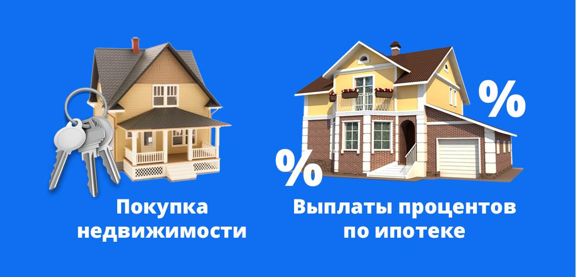 Имущественный налоговый вычет делится на покупку недвижимости и выплату процентов по ипотеке