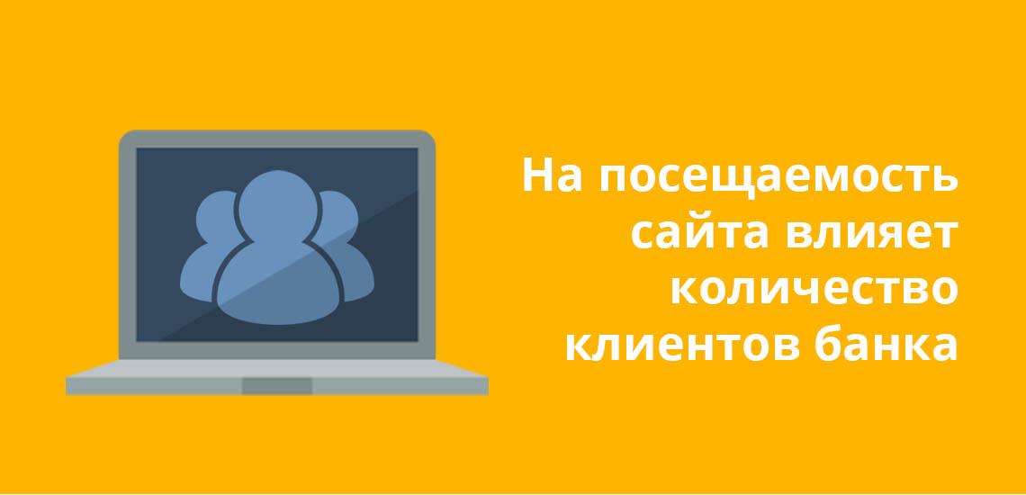 На посещаемость сайта влияет количество клиентов банка