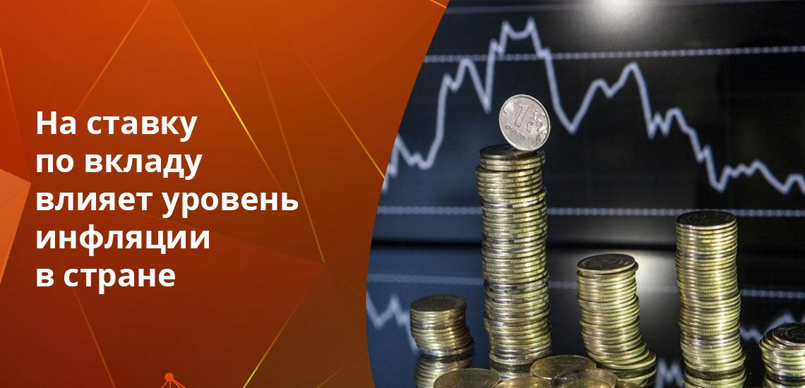 На выгодность вкладов в банках в заметной степени влияет отток из страны иностранных инвестиций