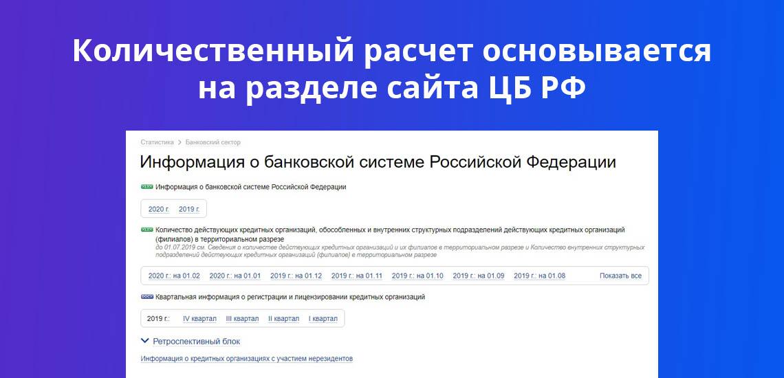 Количественный расчет основывается на разделе сайта ЦБ РФ