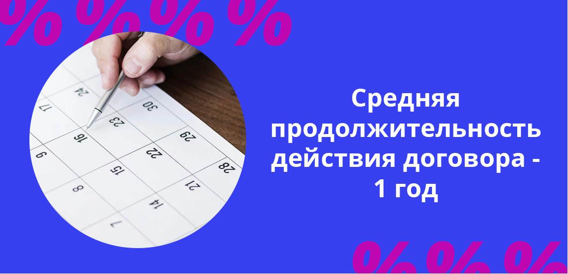Средняя продолжительность действия договора по вкладу - 1 год