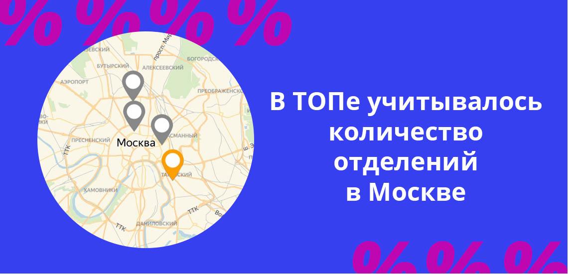 В ТОПе учитывалось количество отделений в Москве
