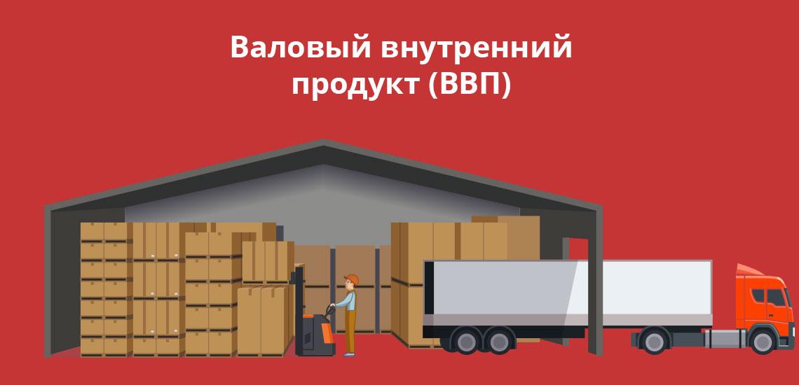 Валовый внутренний продукт (ВВП)