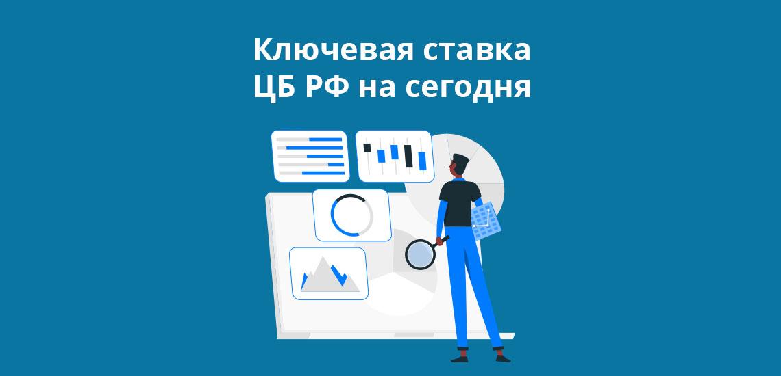 Ключевая ставка ЦБ РФ в 2020 году