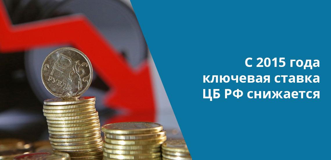 Постепенное  снижение ключевой ставки ЦБ РФ наблюдается с 2015 года