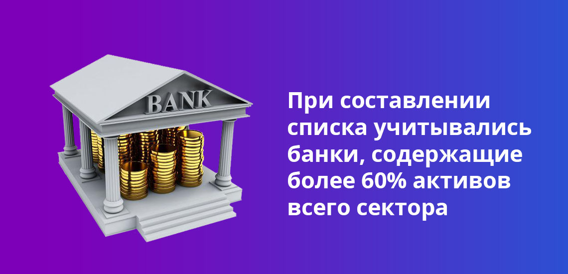 При составлении списка учитывались банки, содержащие более 60% активов всего сектора
