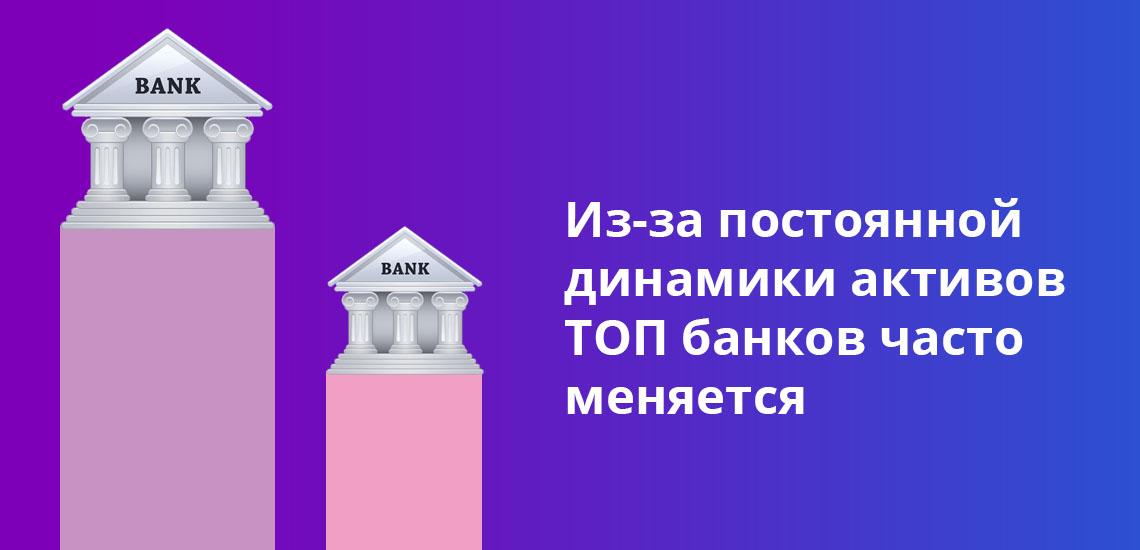 Из-за постоянной динамики активов ТОП банков часто меняется