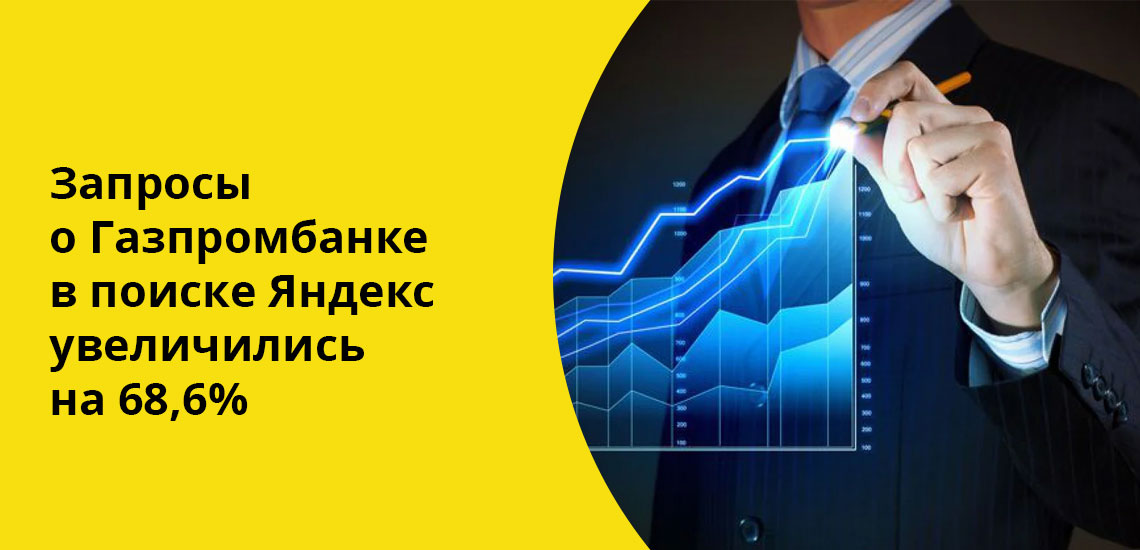 Газпромбанк показал достойную внимания положительную динамику, им интересуется почти 1,5 миллиона людей, так что, он заслуженно среди  популярных банков I квартала 2020 года в Яндексе