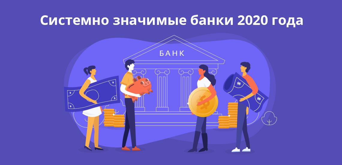 Системно значимые банки 2020 года