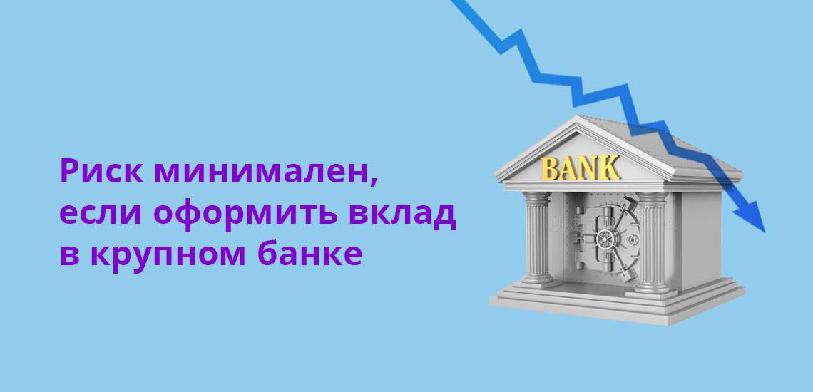 Риск минимален, если оформить вклад в крупном банке