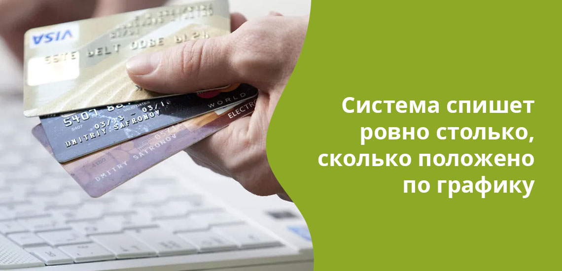 С учетом разнообразных способов внесения денег проблем с тем чтобы внести деньги до момента списания нет