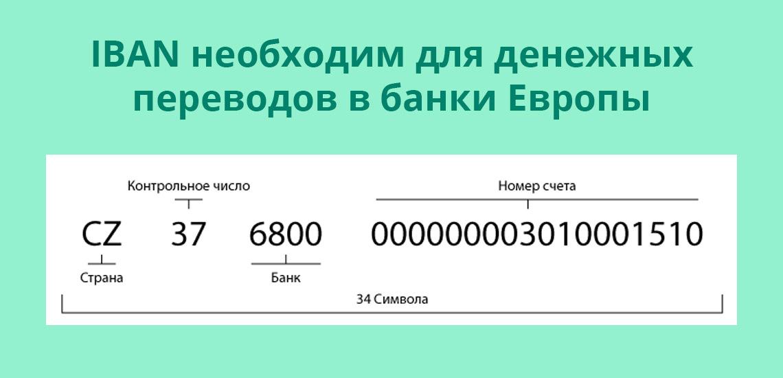 IBAN необходим для денежных переводов в банки Европы