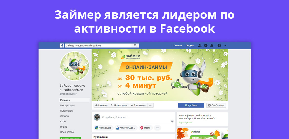 Займер является лидером по активности в Facebook