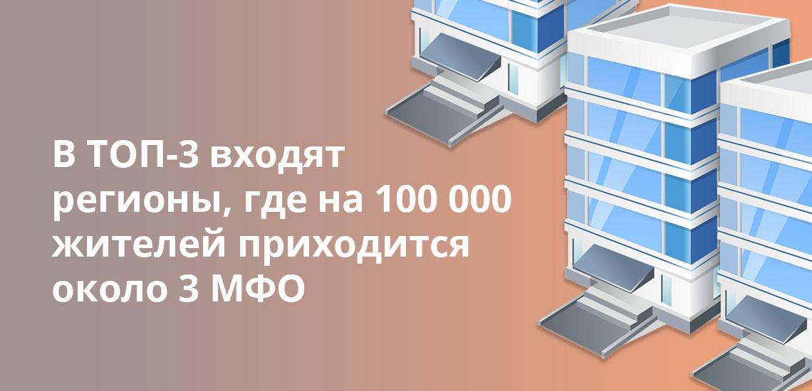 В ТОП-3 входят регионы, где на 100 000 жителей приходится около 3 МФО