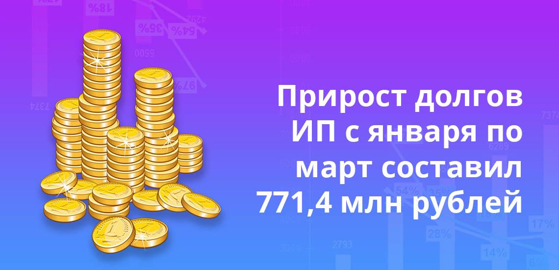 Прирост долгов ИП с января по март составил 771,4 млн рублей