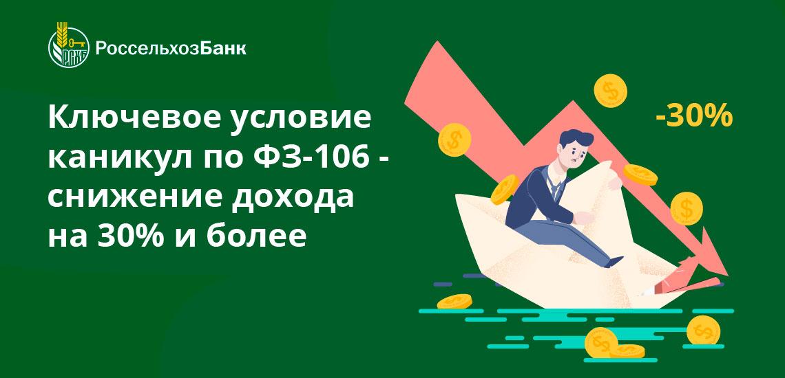 ключевое условие каникул по ФЗ-106 - снижение дохода на 30% и более