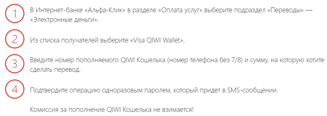 Перевод с карты Альфа-Банка на Киви