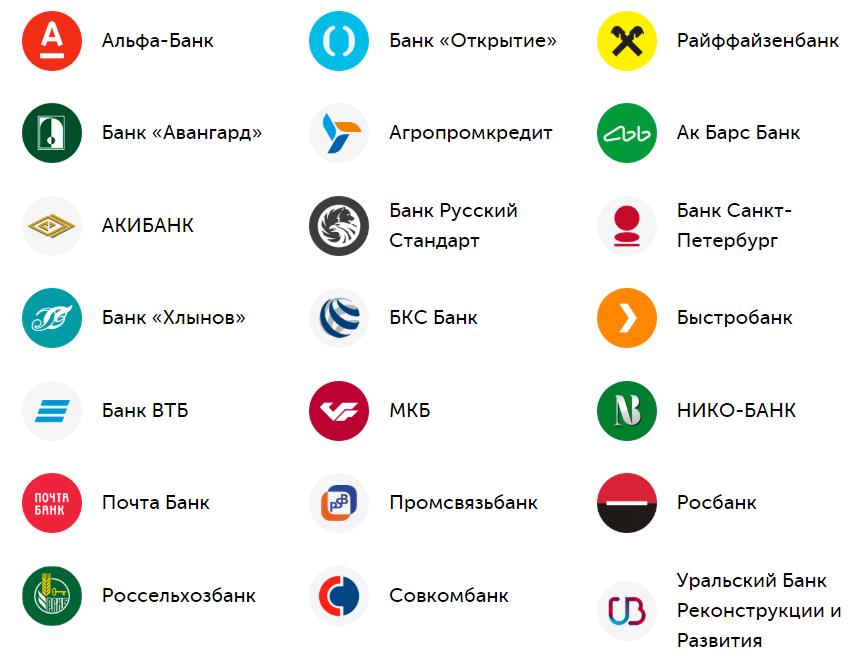Popolnenie Kivi-koshel'ka cherez internet-bank