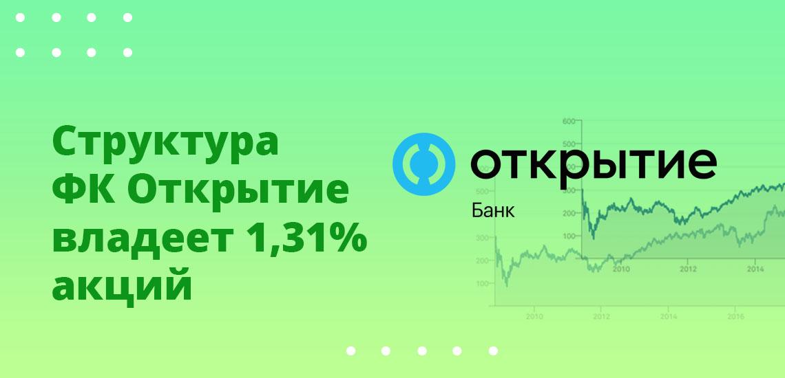 Структура ФК Открытие владеет 1,31% акций
