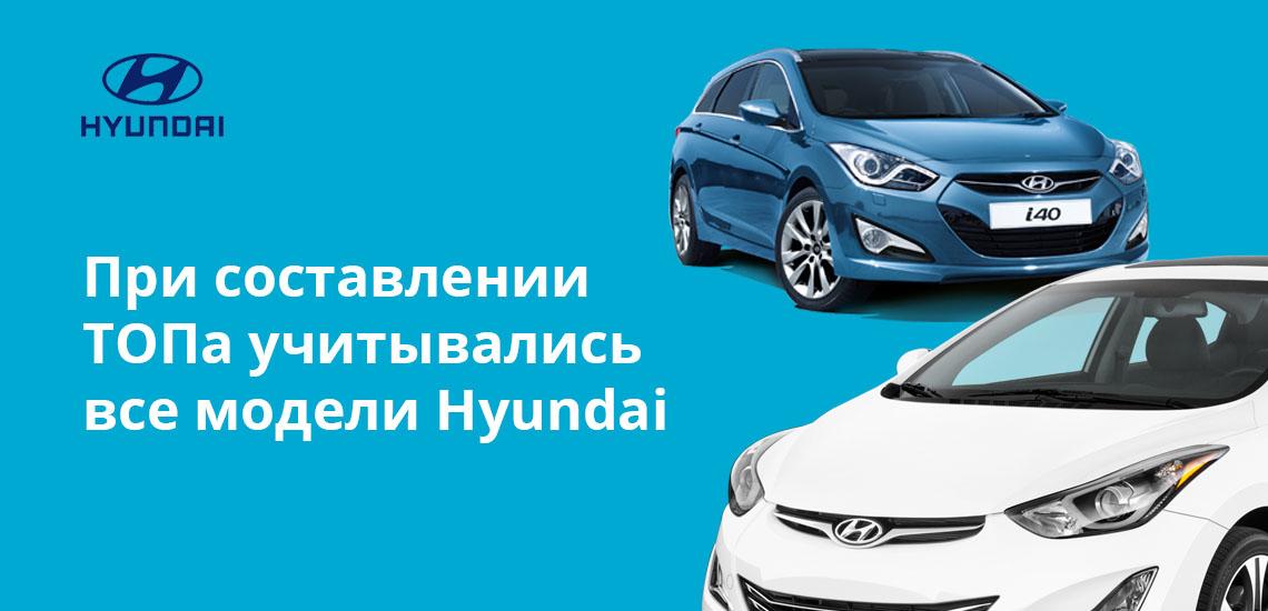 При составлении ТОПа учитывались все модели Hyundai
