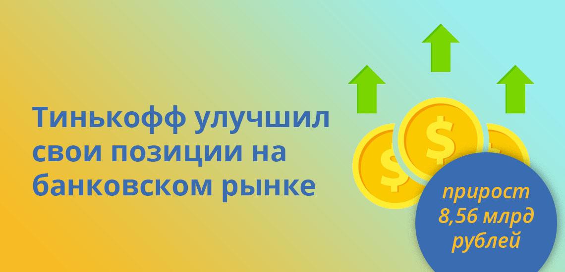 Тинькофф улучшил свои позиции на банковском рынке