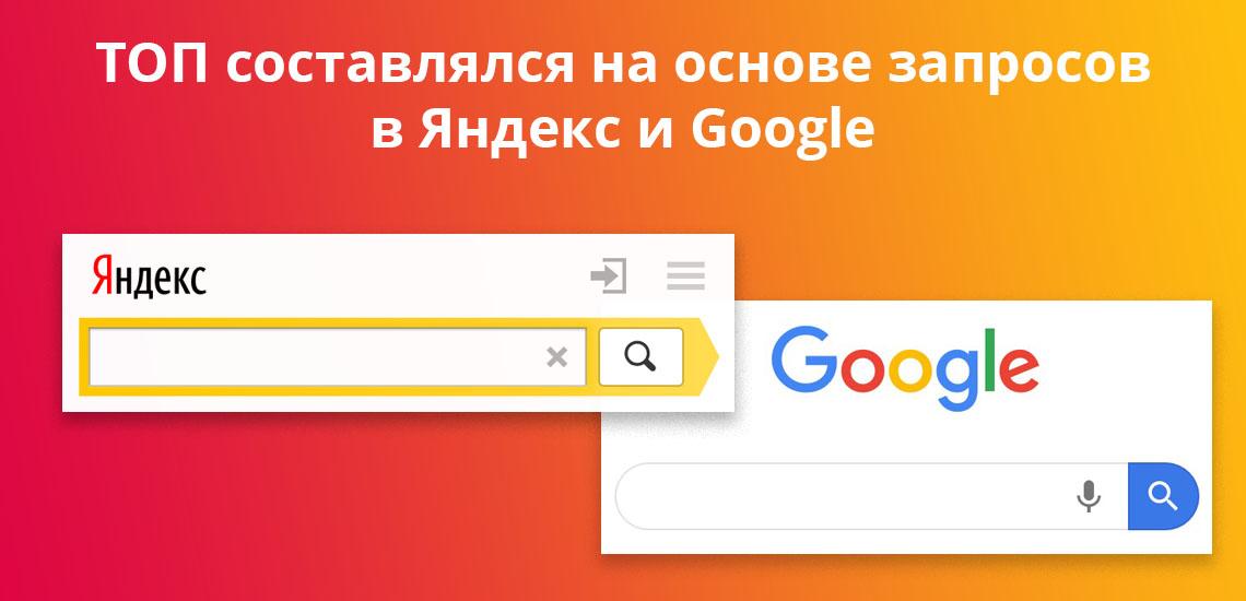 ТОП составлялся на основе запросов в Яндекс и Google