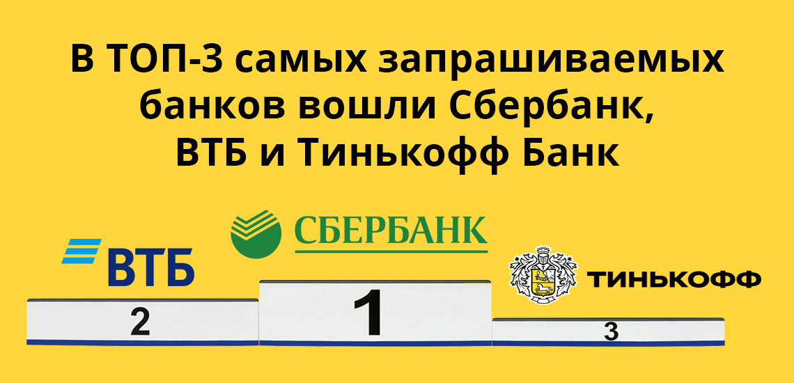 В ТОП-3 самых запрашиваемых банков вошли Сбербанк, ВТБ Банк и Тинькофф Банк