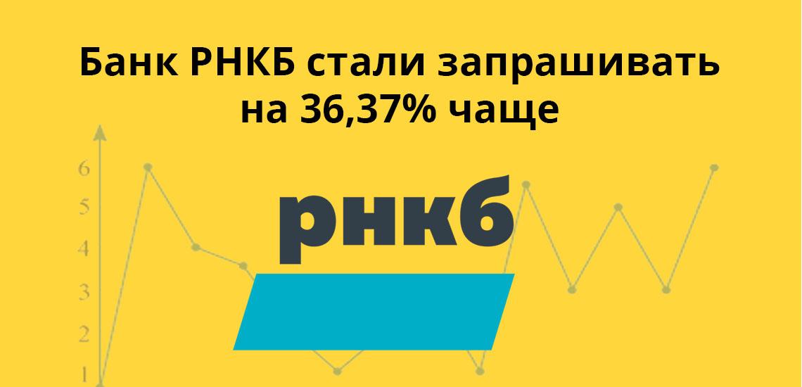 Банк РНКБ стали запрашивать на 36,37%
