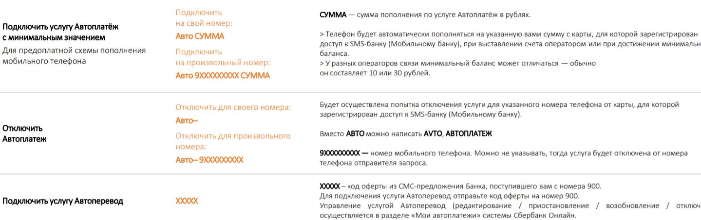Автоплатежи и переводы