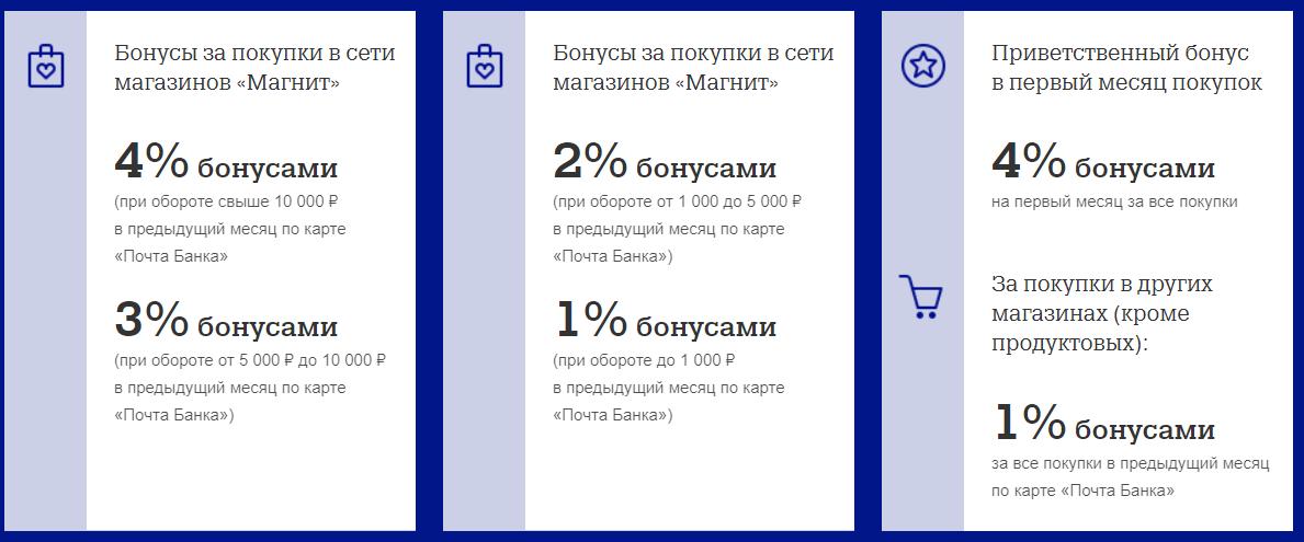 Бонусы по карте Почта Банка Магнит