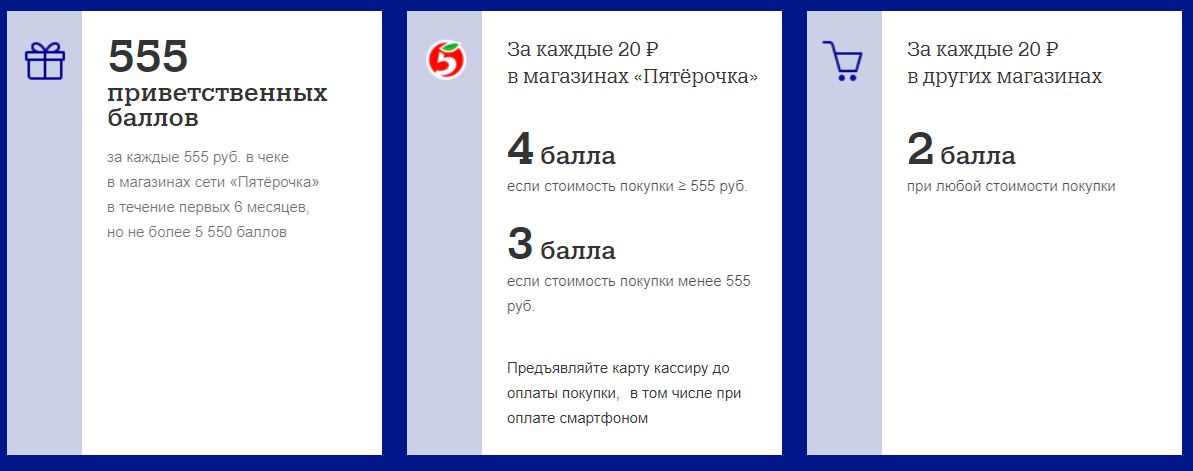 Бонусы по карте Почта Банка Пятерочка