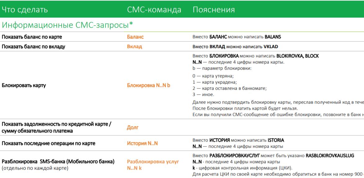 Информационные СМС-запросы