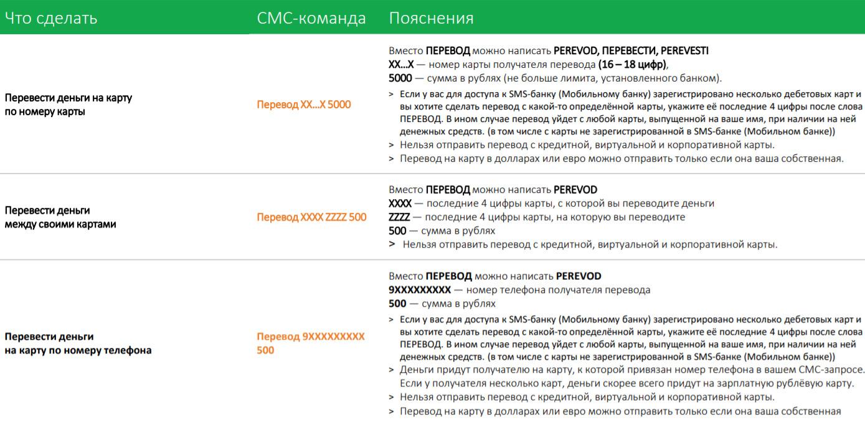 СМС-запросы на переводы