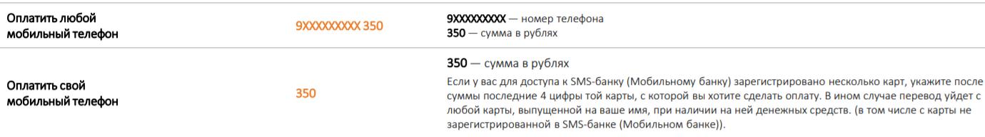 СМС-запросы на переводы2