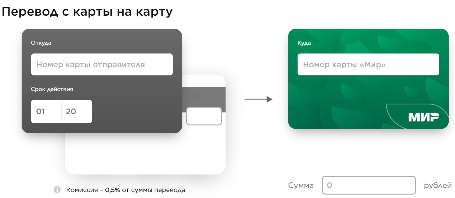 Сервис онлайн-переводов на карты МИР