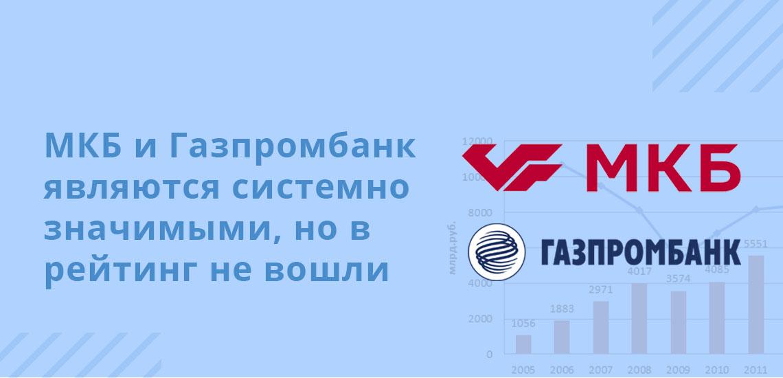 МКБ и Газпромбанк являются системно значимыми, но в рейтинг не вошли